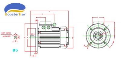 ابعاد-اندازه-موتور-سه-فاز-آلومینیوم-موتوژن-فلنج-دار-b5