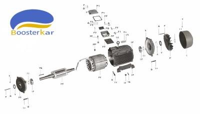 اجزاء-موتور-چدنی-موتوژن-100-160