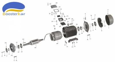 اجزاء-موتور-چدنی-موتوژن-400-180