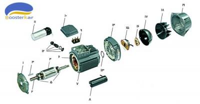 قطعات-موتور-تکفاز-دوخازنه-موتوژن
